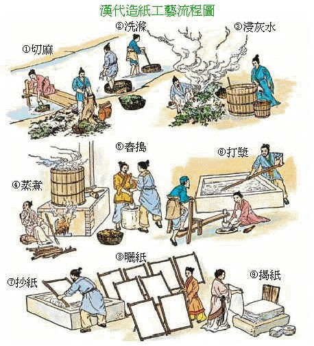 ancient chinese contributions essay Ancient chinese contributions essay determine the four (4) most useful contributions or inventions created by the ancient chinese (1) identify eight to ten.
