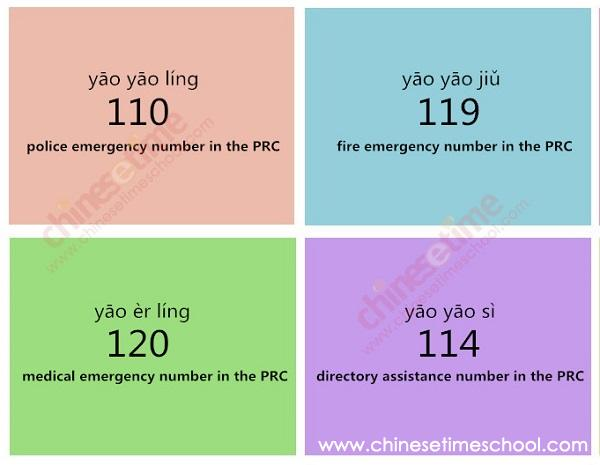 Call 119! - 快打119! - Practical Chinese Chinese Time