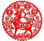 Year of the Ram, Goat or Sheep?