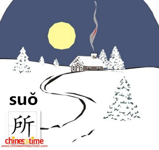 Learn Chinese Measure Word--所