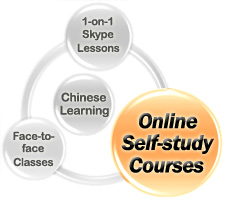 learn chinese - online self-study courses